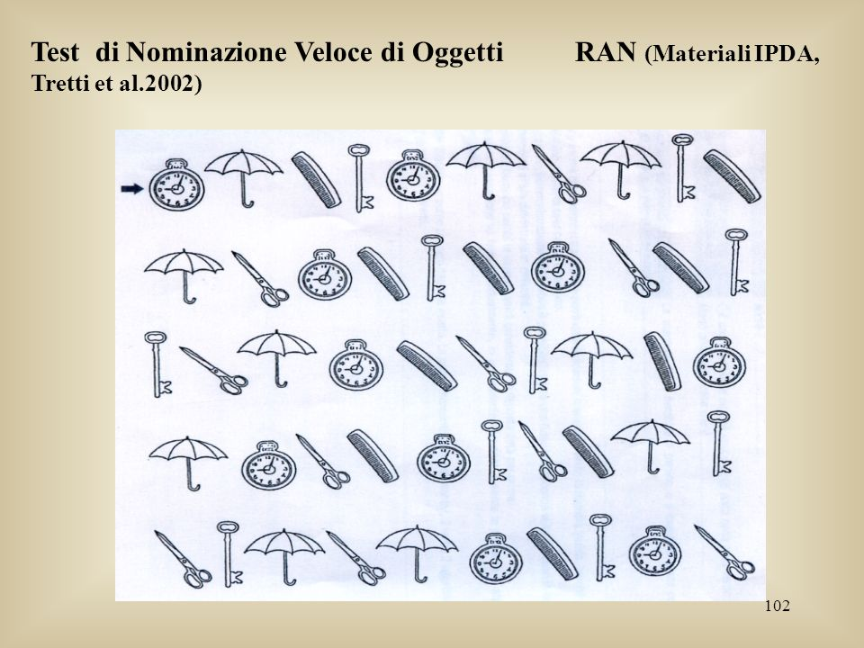 102 Test di Nominazione Veloce di Oggetti RAN (Materiali IPDA, Tretti et al.2002)