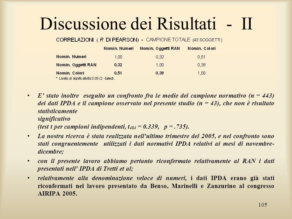 105 Discussione dei Risultati - II E stato inoltre eseguito un confronto fra le medie del campione normativo (n = 443) dei dati IPDA e il campione oss