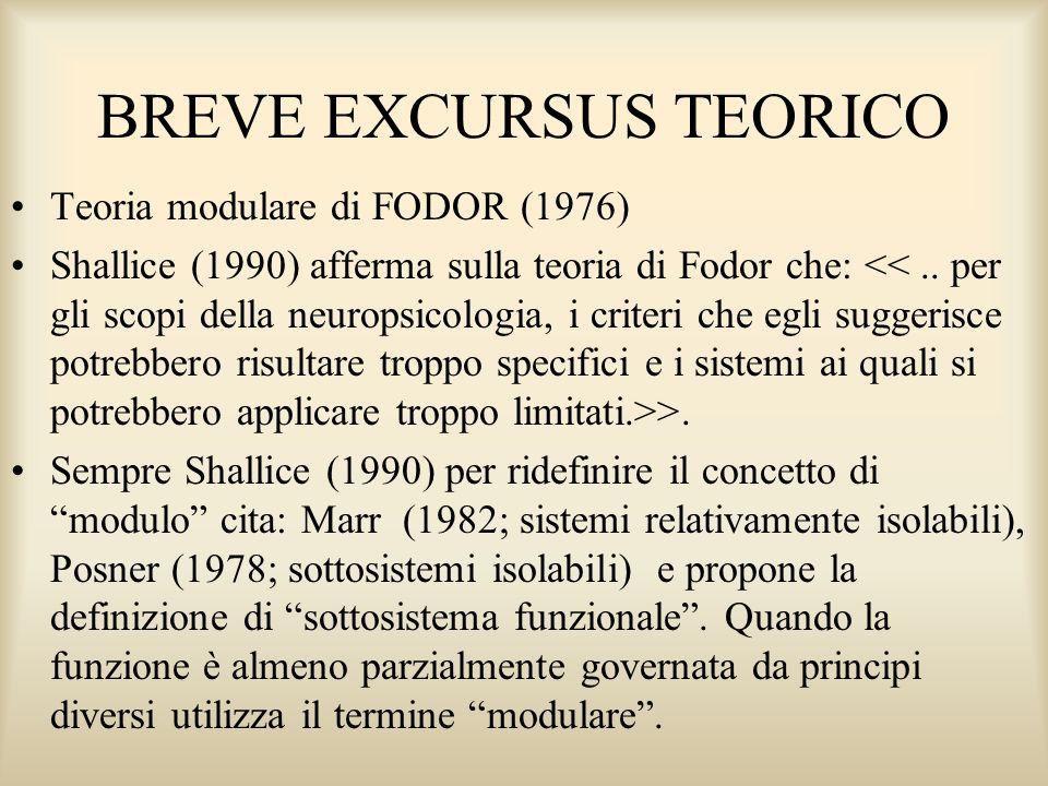 BREVE EXCURSUS TEORICO Teoria modulare di FODOR (1976) Shallice (1990) afferma sulla teoria di Fodor che: >. Sempre Shallice (1990) per ridefinire il