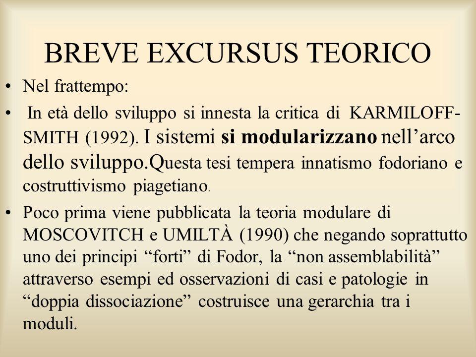 BREVE EXCURSUS TEORICO Nel frattempo: In età dello sviluppo si innesta la critica di KARMILOFF- SMITH (1992). I sistemi si modularizzano nellarco dell