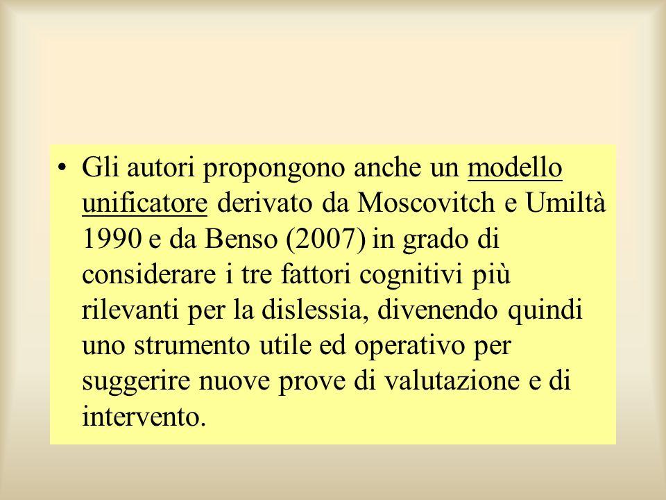 Gli autori propongono anche un modello unificatore derivato da Moscovitch e Umiltà 1990 e da Benso (2007) in grado di considerare i tre fattori cognit