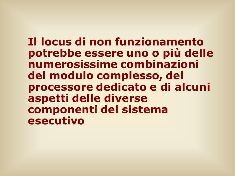 Il locus di non funzionamento potrebbe essere uno o più delle numerosissime combinazioni del modulo complesso, del processore dedicato e di alcuni asp