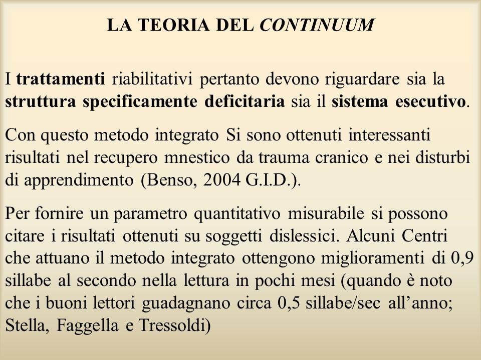LA TEORIA DEL CONTINUUM I trattamenti riabilitativi pertanto devono riguardare sia la struttura specificamente deficitaria sia il sistema esecutivo. C