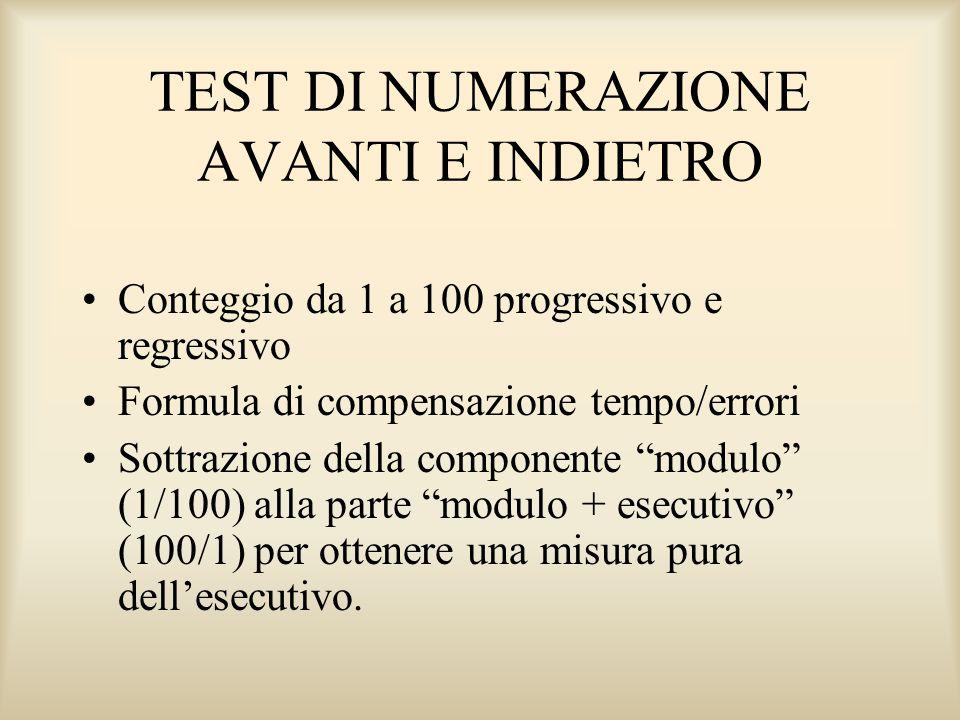 TEST DI NUMERAZIONE AVANTI E INDIETRO Conteggio da 1 a 100 progressivo e regressivo Formula di compensazione tempo/errori Sottrazione della componente