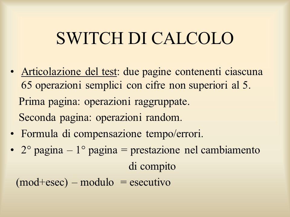 SWITCH DI CALCOLO Articolazione del test: due pagine contenenti ciascuna 65 operazioni semplici con cifre non superiori al 5. Prima pagina: operazioni