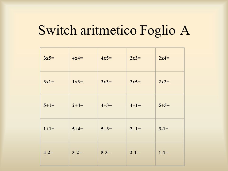 Switch aritmetico Foglio A 3x5= 4x4= 4x5= 2x3= 2x4= 3x1= 1x3= 3x3= 2x5= 2x2= 5+1= 2+4= 4+3= 4+1= 5+5= 1+1= 5+4= 5+3= 2+1= 3-1= 4-2= 3-2= 5-3= 2-1= 1-1