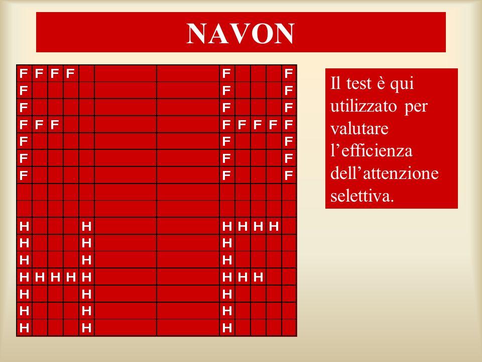NAVON Il test è qui utilizzato per valutare lefficienza dellattenzione selettiva.
