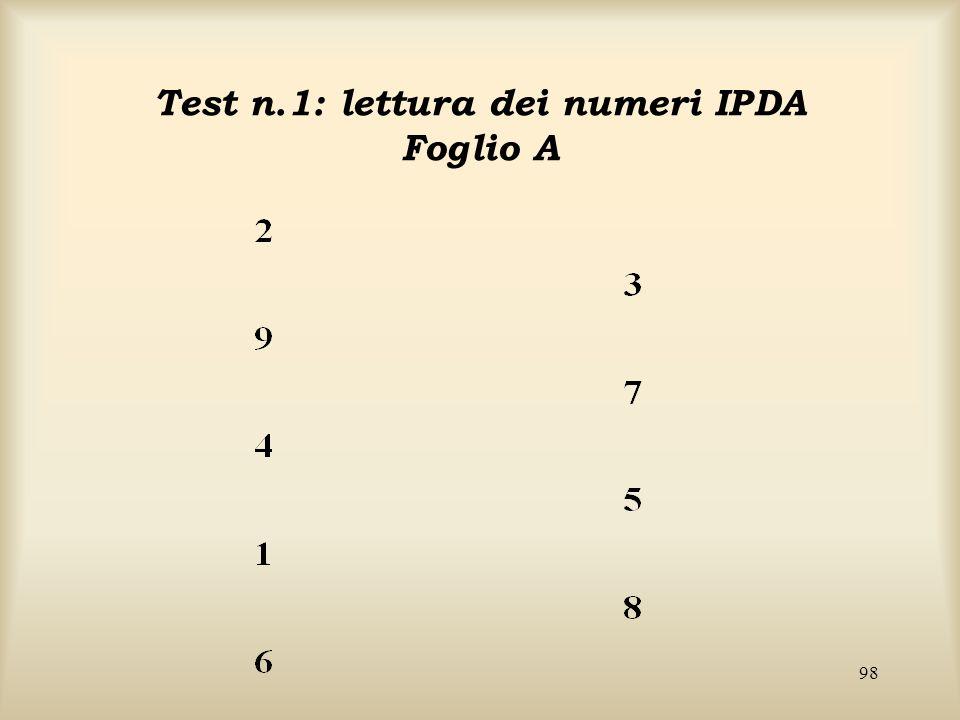98 Test n.1: lettura dei numeri IPDA Foglio A