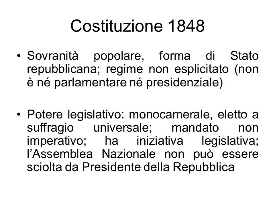 Costituzione 1848 Sovranità popolare, forma di Stato repubblicana; regime non esplicitato (non è né parlamentare né presidenziale) Potere legislativo: