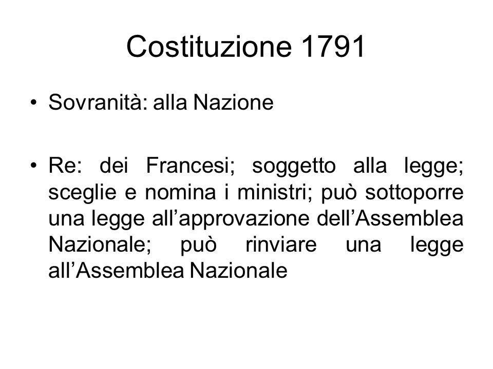 Costituzione 1791 Sovranità: alla Nazione Re: dei Francesi; soggetto alla legge; sceglie e nomina i ministri; può sottoporre una legge allapprovazione