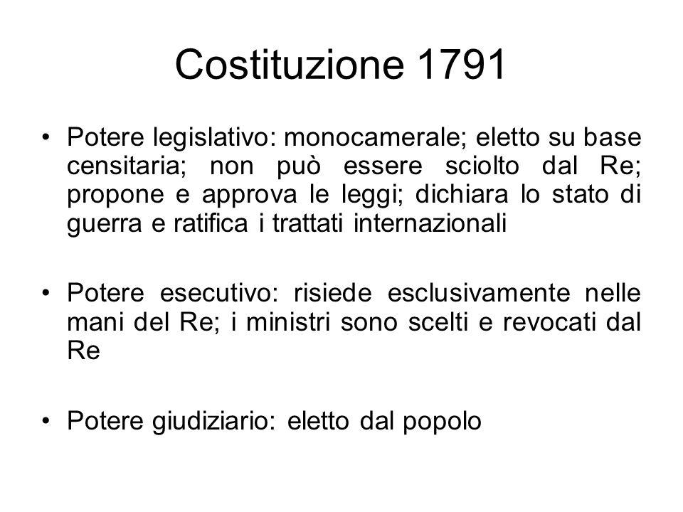 Costituzione 1791 Potere legislativo: monocamerale; eletto su base censitaria; non può essere sciolto dal Re; propone e approva le leggi; dichiara lo