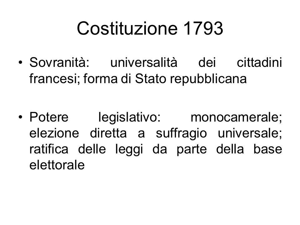 Costituzione 1793 Sovranità: universalità dei cittadini francesi; forma di Stato repubblicana Potere legislativo: monocamerale; elezione diretta a suf