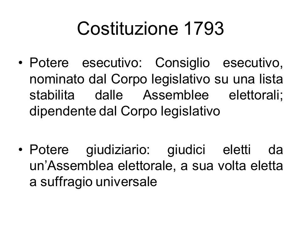Costituzione 1793 Potere esecutivo: Consiglio esecutivo, nominato dal Corpo legislativo su una lista stabilita dalle Assemblee elettorali; dipendente