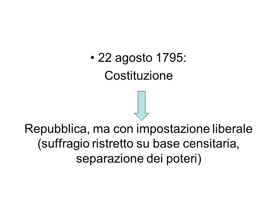 22 agosto 1795: Costituzione Repubblica, ma con impostazione liberale (suffragio ristretto su base censitaria, separazione dei poteri)