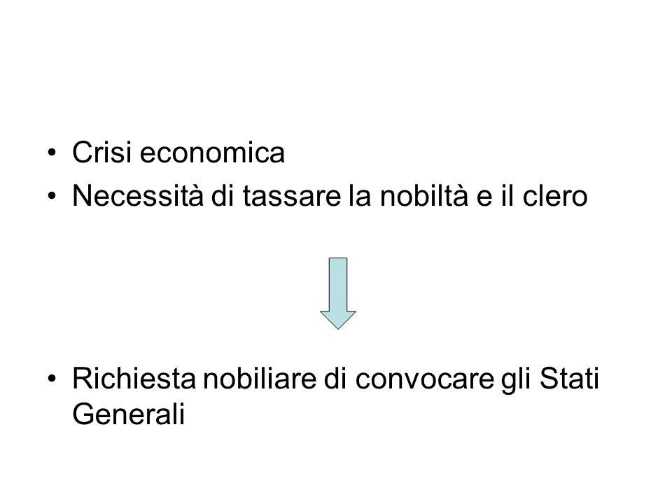Crisi economica Necessità di tassare la nobiltà e il clero Richiesta nobiliare di convocare gli Stati Generali