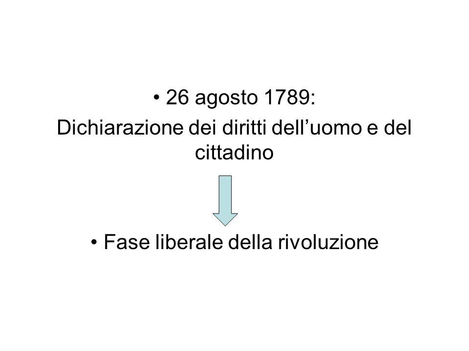 26 agosto 1789: Dichiarazione dei diritti delluomo e del cittadino Fase liberale della rivoluzione