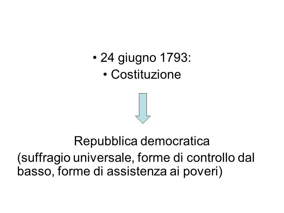 24 giugno 1793: Costituzione Repubblica democratica (suffragio universale, forme di controllo dal basso, forme di assistenza ai poveri)