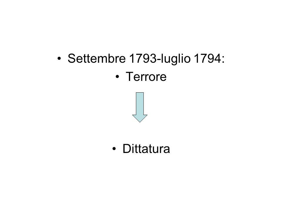 Settembre 1793-luglio 1794: Terrore Dittatura