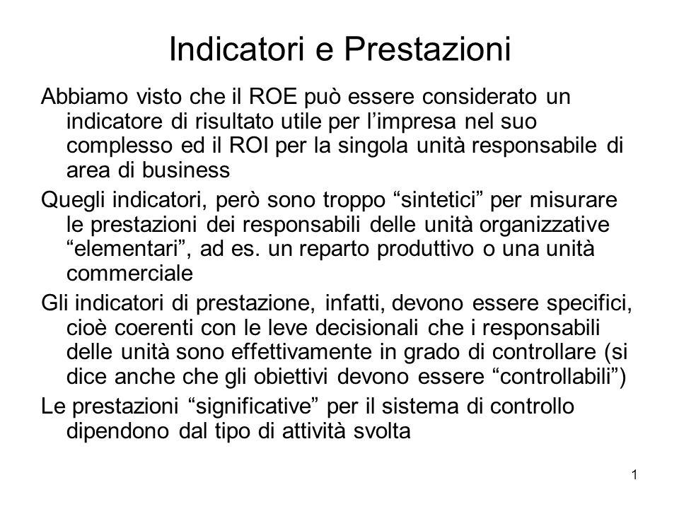 1 Indicatori e Prestazioni Abbiamo visto che il ROE può essere considerato un indicatore di risultato utile per limpresa nel suo complesso ed il ROI p
