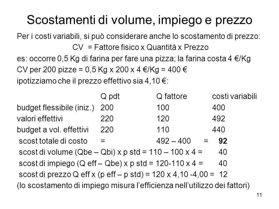 11 Scostamenti di volume, impiego e prezzo Per i costi variabili, si può considerare anche lo scostamento di prezzo: CV = Fattore fisico x Quantità x Prezzo es: occorre 0,5 Kg di farina per fare una pizza; la farina costa 4 /Kg CV per 200 pizze = 0,5 Kg x 200 x 4 /Kg = 400 ipotizziamo che il prezzo effettivo sia 4,10 : Q pdtQ fattorecosti variabili budget flessibile (iniz.) 200100400 valori effettivi220120492 budget a vol.