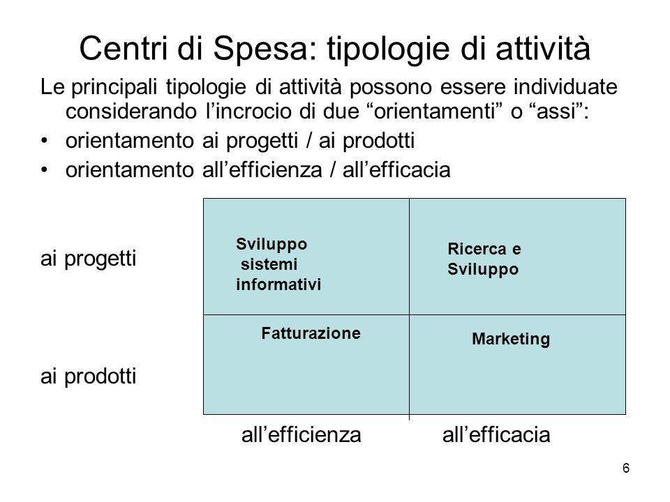 6 Centri di Spesa: tipologie di attività Le principali tipologie di attività possono essere individuate considerando lincrocio di due orientamenti o a