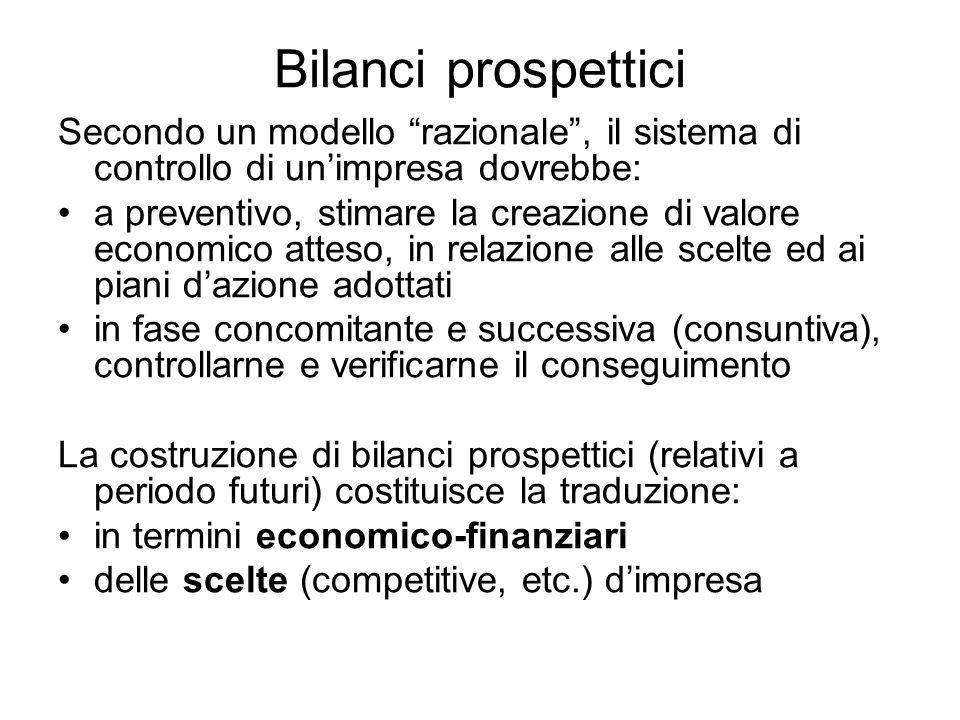 Bilanci prospettici Secondo un modello razionale, il sistema di controllo di unimpresa dovrebbe: a preventivo, stimare la creazione di valore economic