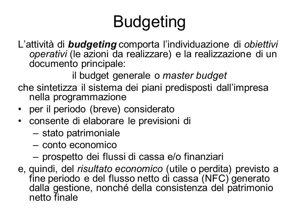 Budgeting Lattività di budgeting comporta lindividuazione di obiettivi operativi (le azioni da realizzare) e la realizzazione di un documento principa