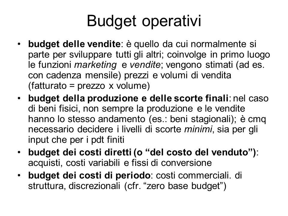 Budget operativi budget delle vendite: è quello da cui normalmente si parte per sviluppare tutti gli altri; coinvolge in primo luogo le funzioni marke