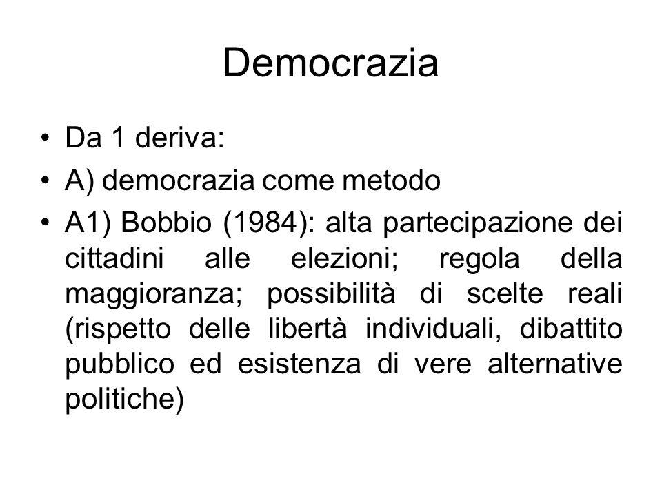 Democrazia Da 1 deriva: A) democrazia come metodo A1) Bobbio (1984): alta partecipazione dei cittadini alle elezioni; regola della maggioranza; possib