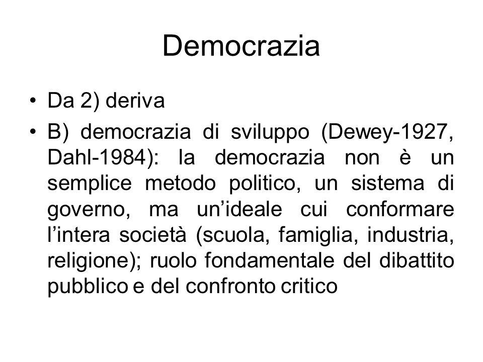 Democrazia Da 2) deriva B) democrazia di sviluppo (Dewey-1927, Dahl-1984): la democrazia non è un semplice metodo politico, un sistema di governo, ma