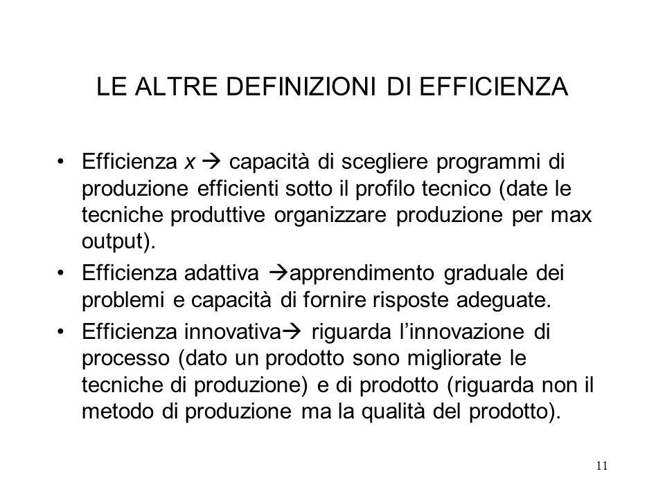 11 LE ALTRE DEFINIZIONI DI EFFICIENZA Efficienza x capacità di scegliere programmi di produzione efficienti sotto il profilo tecnico (date le tecniche