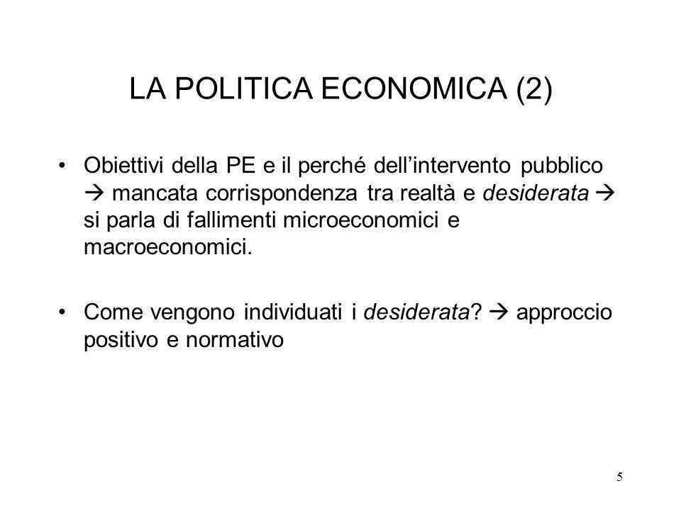5 LA POLITICA ECONOMICA (2) Obiettivi della PE e il perché dellintervento pubblico mancata corrispondenza tra realtà e desiderata si parla di fallimen
