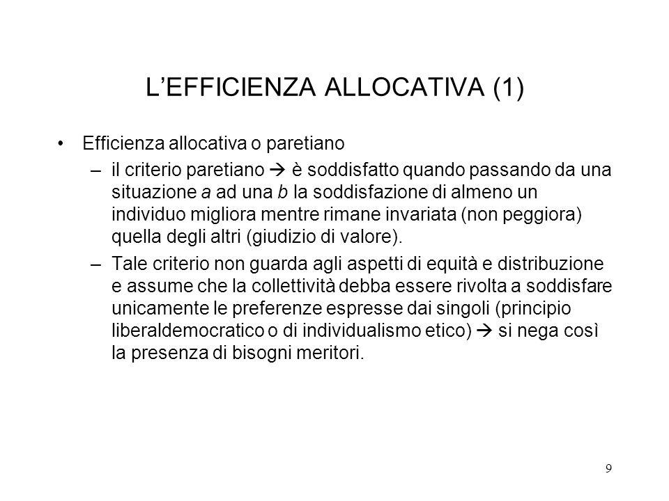 10 LEFFICIENZA ALLOCATIVA (2) –Ne deriva il concetto di ottimo paretiano o efficienza paretiana.