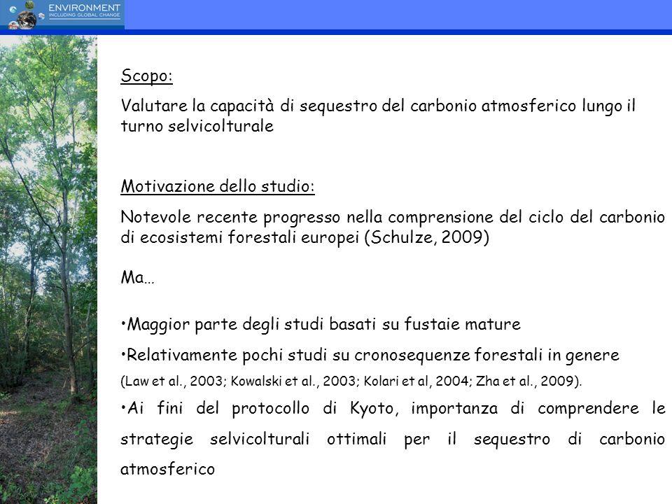 Motivazione dello studio: Notevole recente progresso nella comprensione del ciclo del carbonio di ecosistemi forestali europei (Schulze, 2009) Ma… Mag