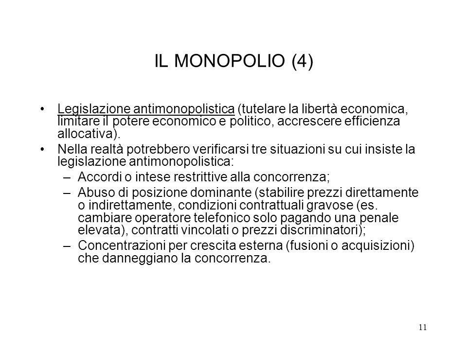 11 IL MONOPOLIO (4) Legislazione antimonopolistica (tutelare la libertà economica, limitare il potere economico e politico, accrescere efficienza allo