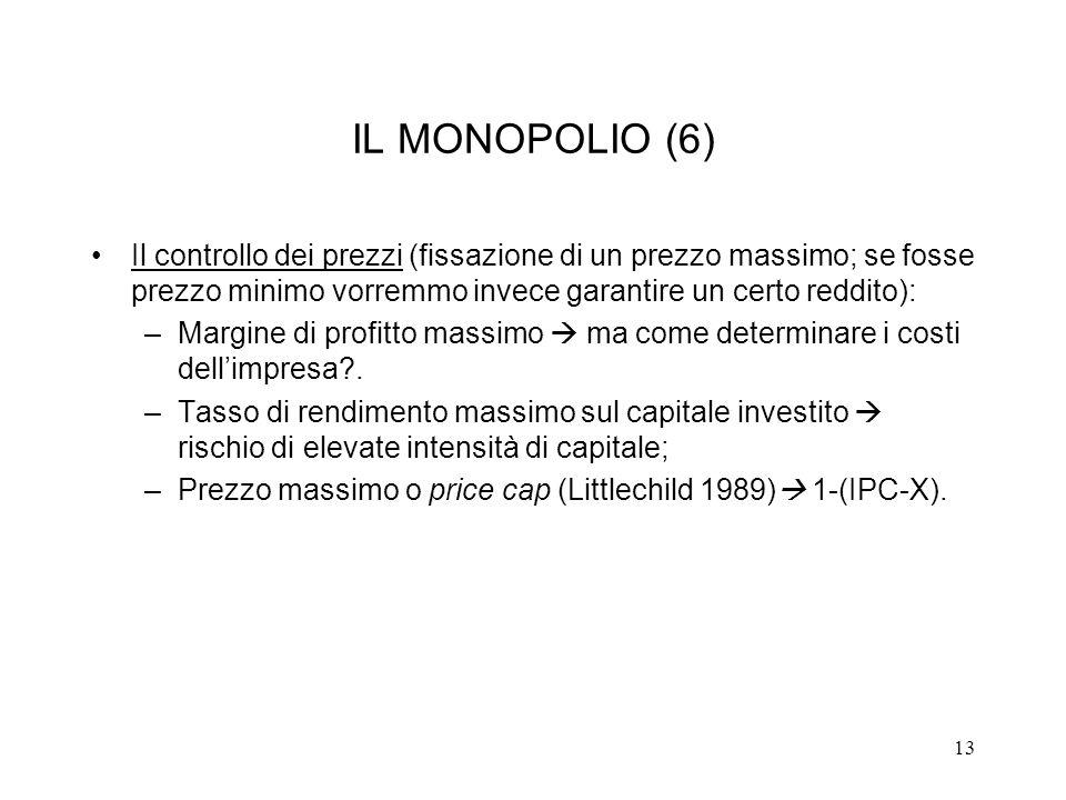 13 IL MONOPOLIO (6) Il controllo dei prezzi (fissazione di un prezzo massimo; se fosse prezzo minimo vorremmo invece garantire un certo reddito): –Mar