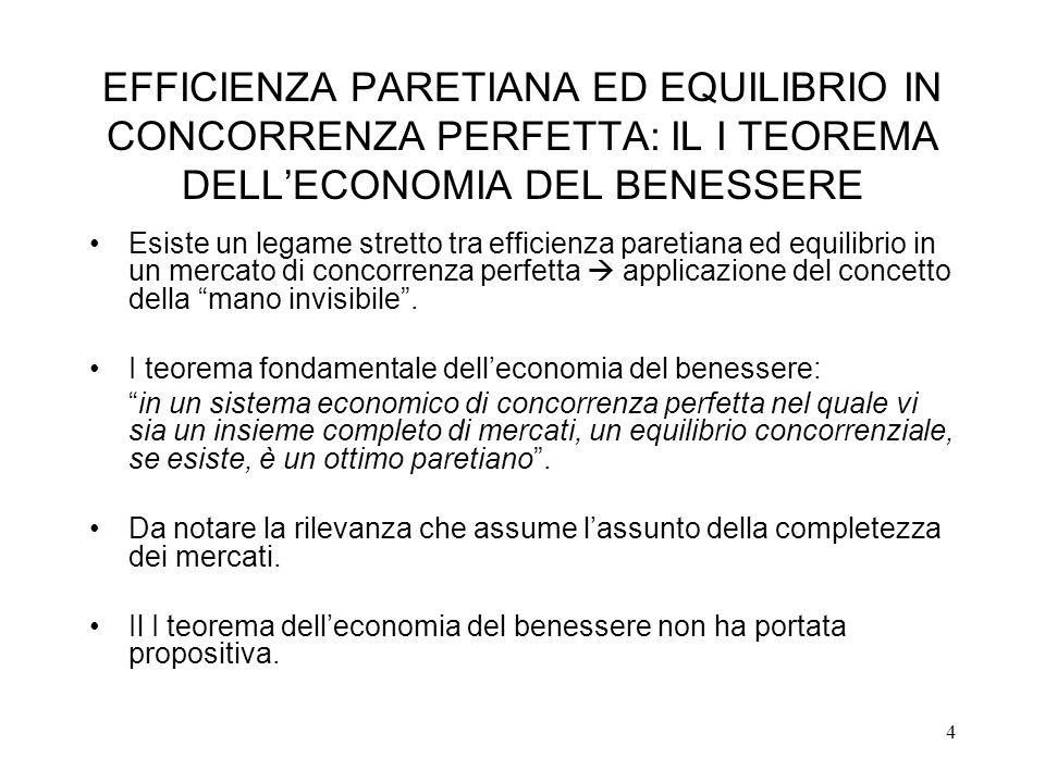 4 EFFICIENZA PARETIANA ED EQUILIBRIO IN CONCORRENZA PERFETTA: IL I TEOREMA DELLECONOMIA DEL BENESSERE Esiste un legame stretto tra efficienza paretian