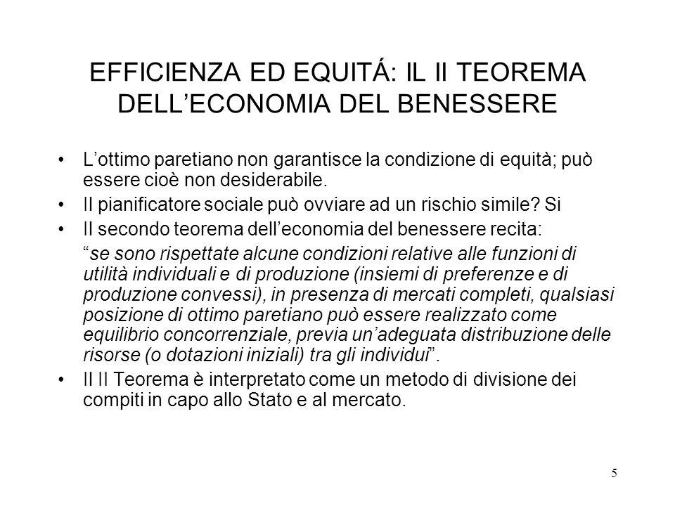 5 EFFICIENZA ED EQUITÁ: IL II TEOREMA DELLECONOMIA DEL BENESSERE Lottimo paretiano non garantisce la condizione di equità; può essere cioè non desider