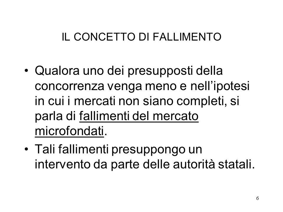 7 I FALLIMENTI DEL MERCATO (microeconomici) I fallimenti del mercato sono i seguenti.