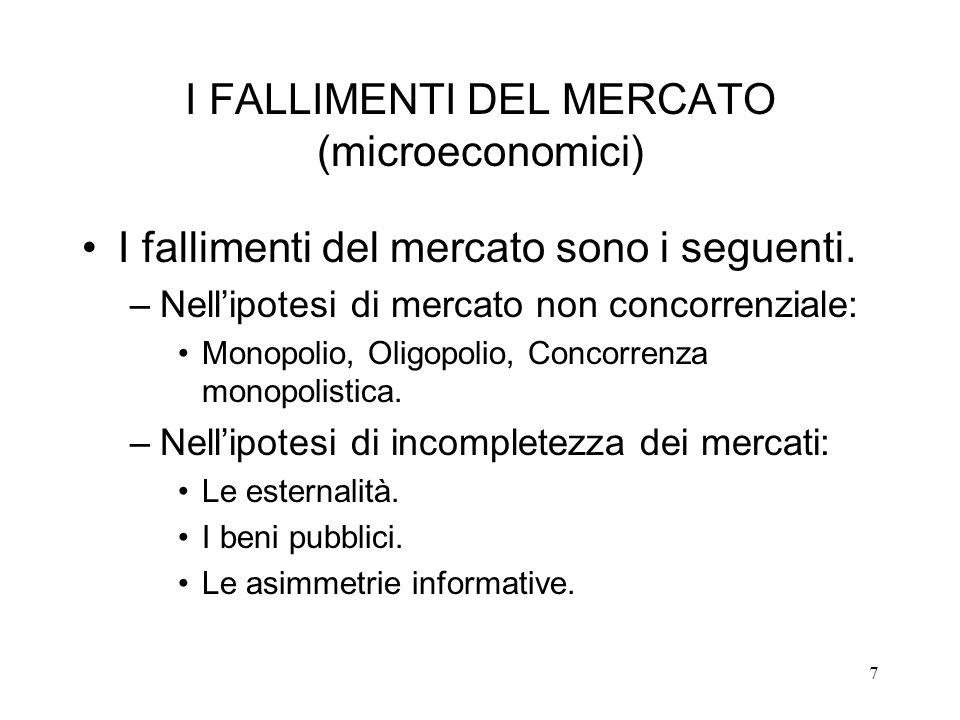 7 I FALLIMENTI DEL MERCATO (microeconomici) I fallimenti del mercato sono i seguenti. –Nellipotesi di mercato non concorrenziale: Monopolio, Oligopoli