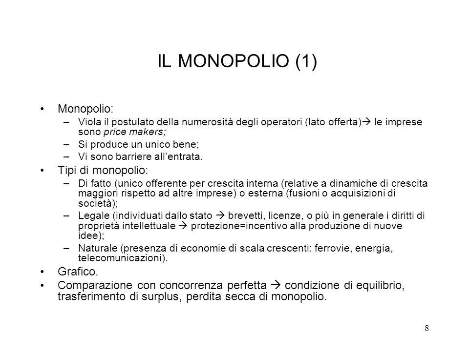 8 IL MONOPOLIO (1) Monopolio: –Viola il postulato della numerosità degli operatori (lato offerta) le imprese sono price makers; –Si produce un unico b