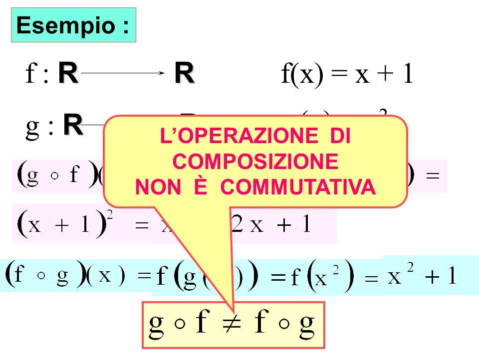 RR f : R R f(x) = x + 1 Esempio : RR g : R R g(x) = x 2 LOPERAZIONE DI COMPOSIZIONE NON È COMMUTATIVA Non commutatività