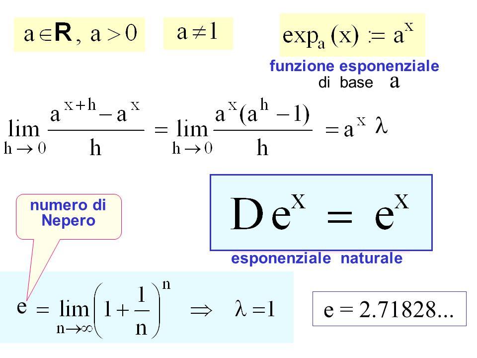 e numero di Nepero e = 2.71828...