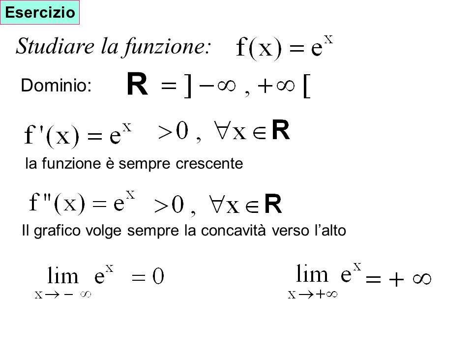 Studiare la funzione: Esercizio Dominio: R la funzione è sempre crescente Il grafico volge sempre la concavità verso lalto