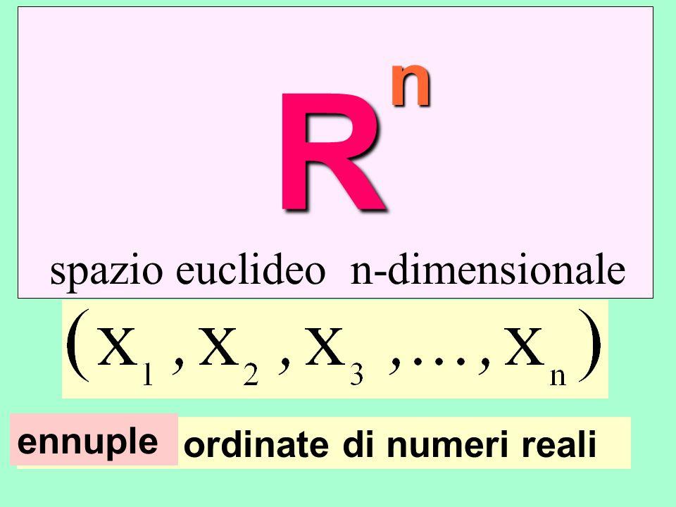 n n-uple ordinate di numeri reali ennuple spazio euclideo n-dimensionale R RnRn