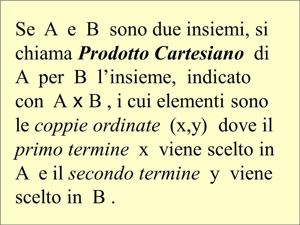 Se A = B, invece di A x A si usa scrivere: A 2 Quadrato cartesiano