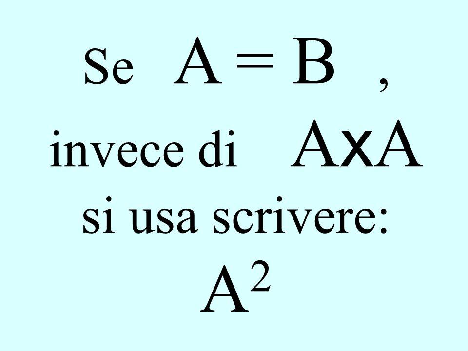A B f f (A) immagine di A f Immagine di una funzione