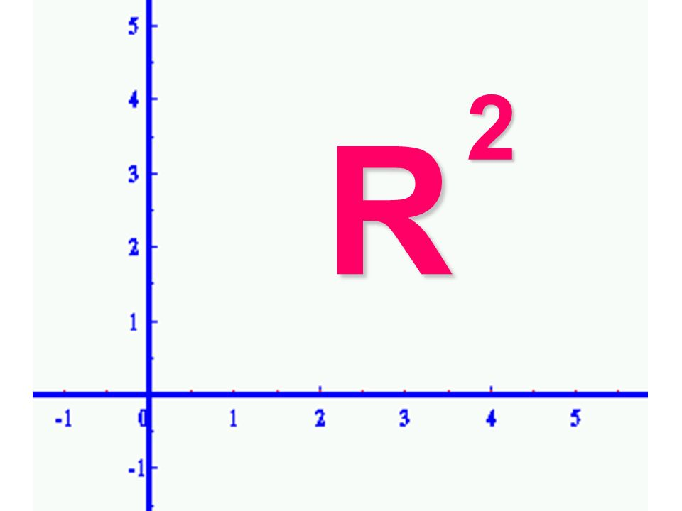 Grafico dellesponenziale
