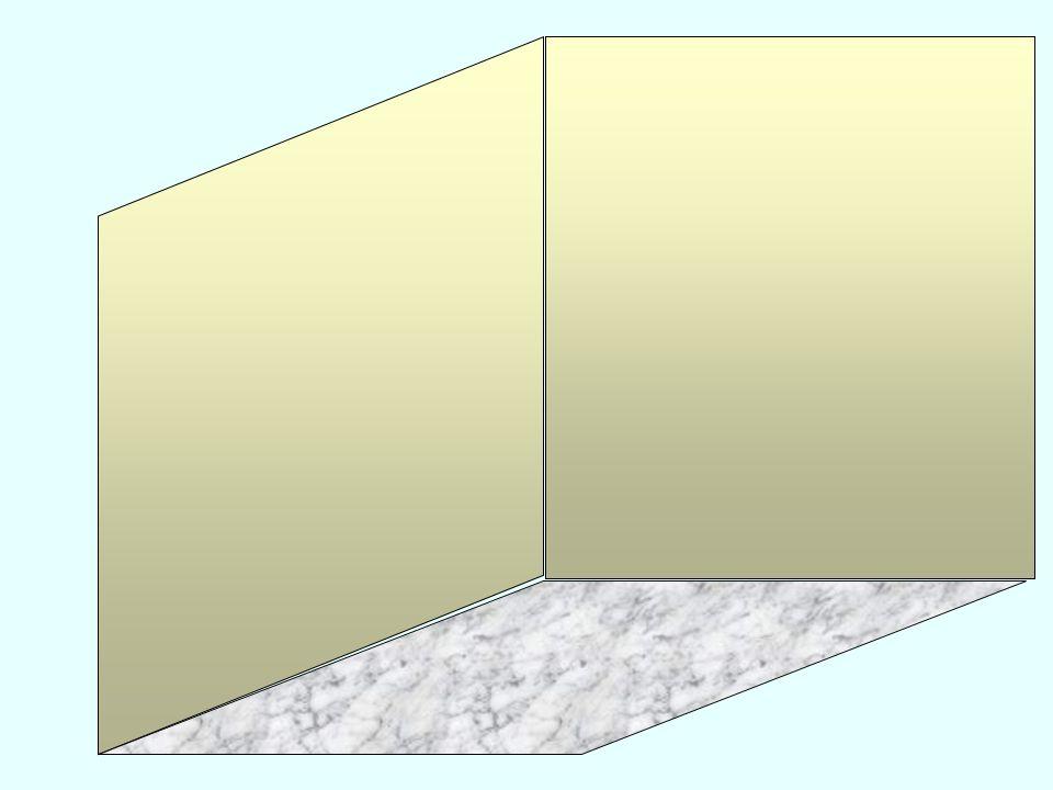 T ( x, y, z, t ) (x, y, z) Temperatura in °C nel punto (x, y, z) nellistante t Funzione di 4 variabili