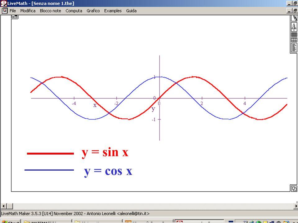 y = sin x y = cos x Grafici di seno e coseno